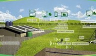 How to Use the Internet of Things for Agriculture